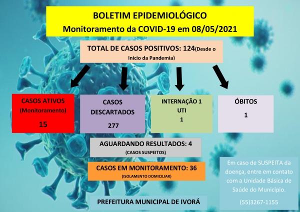 BOLETIM COVID- 19 - AUMENTO DE CASOS