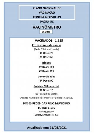 VACINÔMETRO 21/05/2021