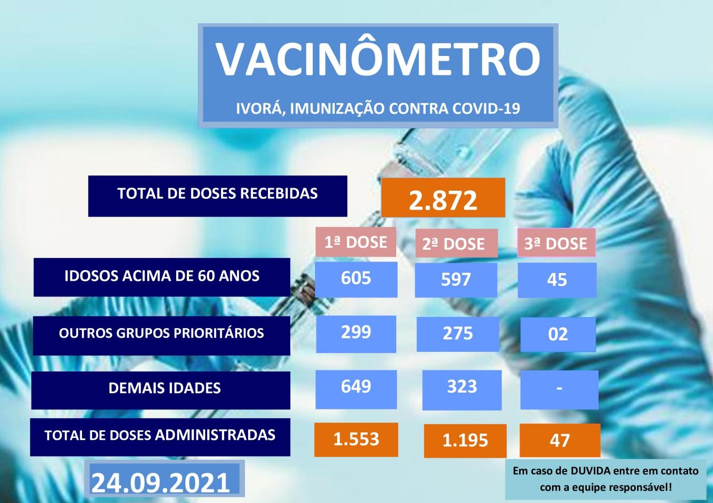 Vacinômetro 24/09/2021