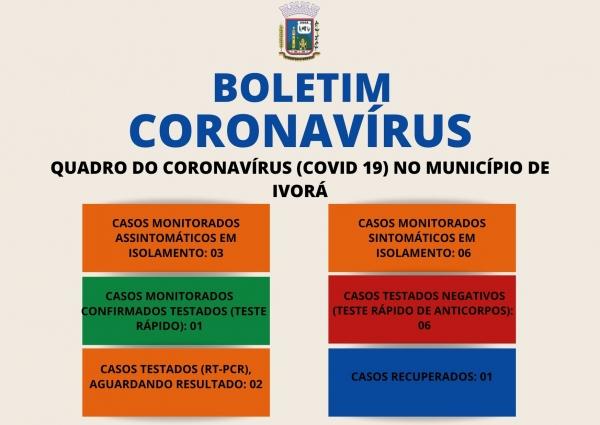 BOLETIM CORONAVÍRUS 19/06/2020