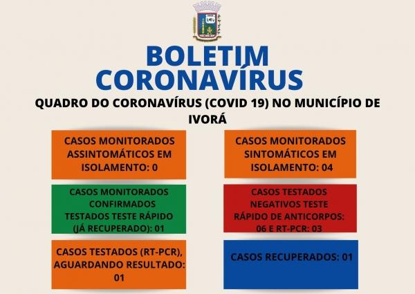 BOLETIM CORONAVÍRUS 25/06/2020