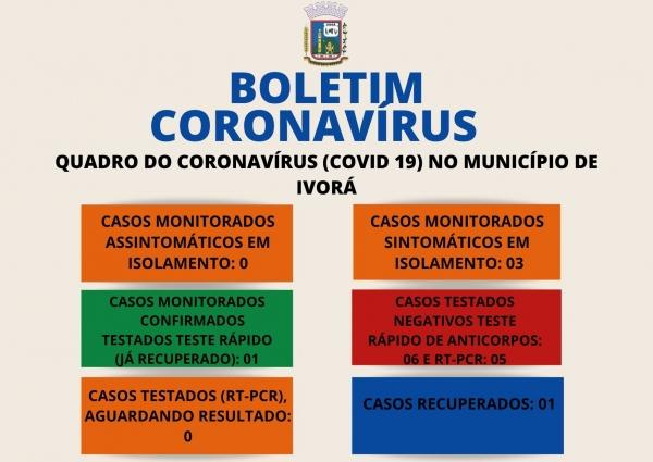 BOLETIM CORONAVÍRUS 29/06/2020