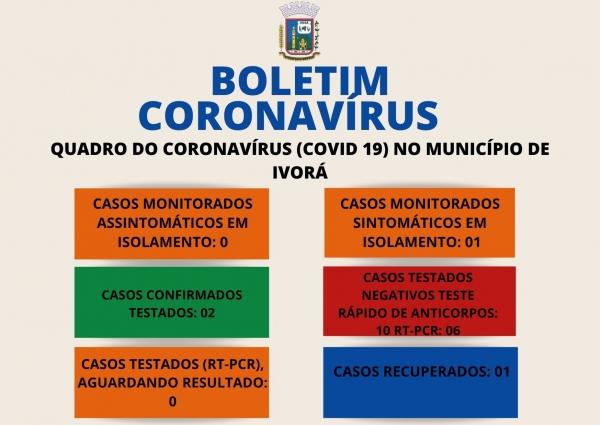 BOLETIM CORONAVÍRUS 10/07/2020
