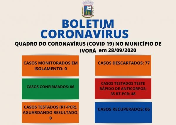 QUADRO DO CORONAVÍRUS NO MUNICÍPIO DE IVORÁ EM 28/09
