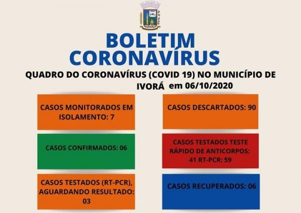 QUADRO DO CORONAVÍRUS NO MUNICÍPIO DE IVORÁ EM 06/10