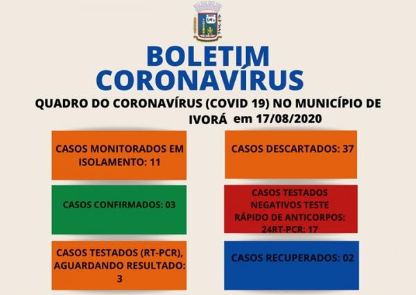 QUADRO DO CORONAVÍRUS NO MUNICÍPIO DE IVORÁ EM 17/08