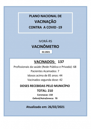 A Vacinação contra a Covid-19 já começou!